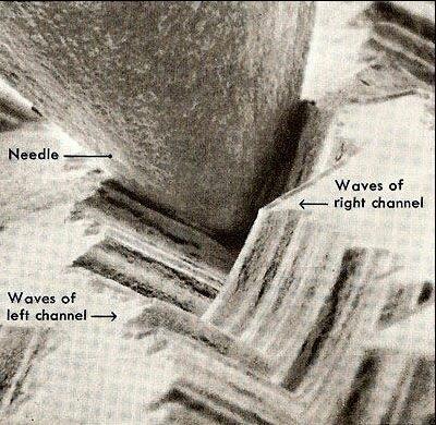 Nadel und Platte